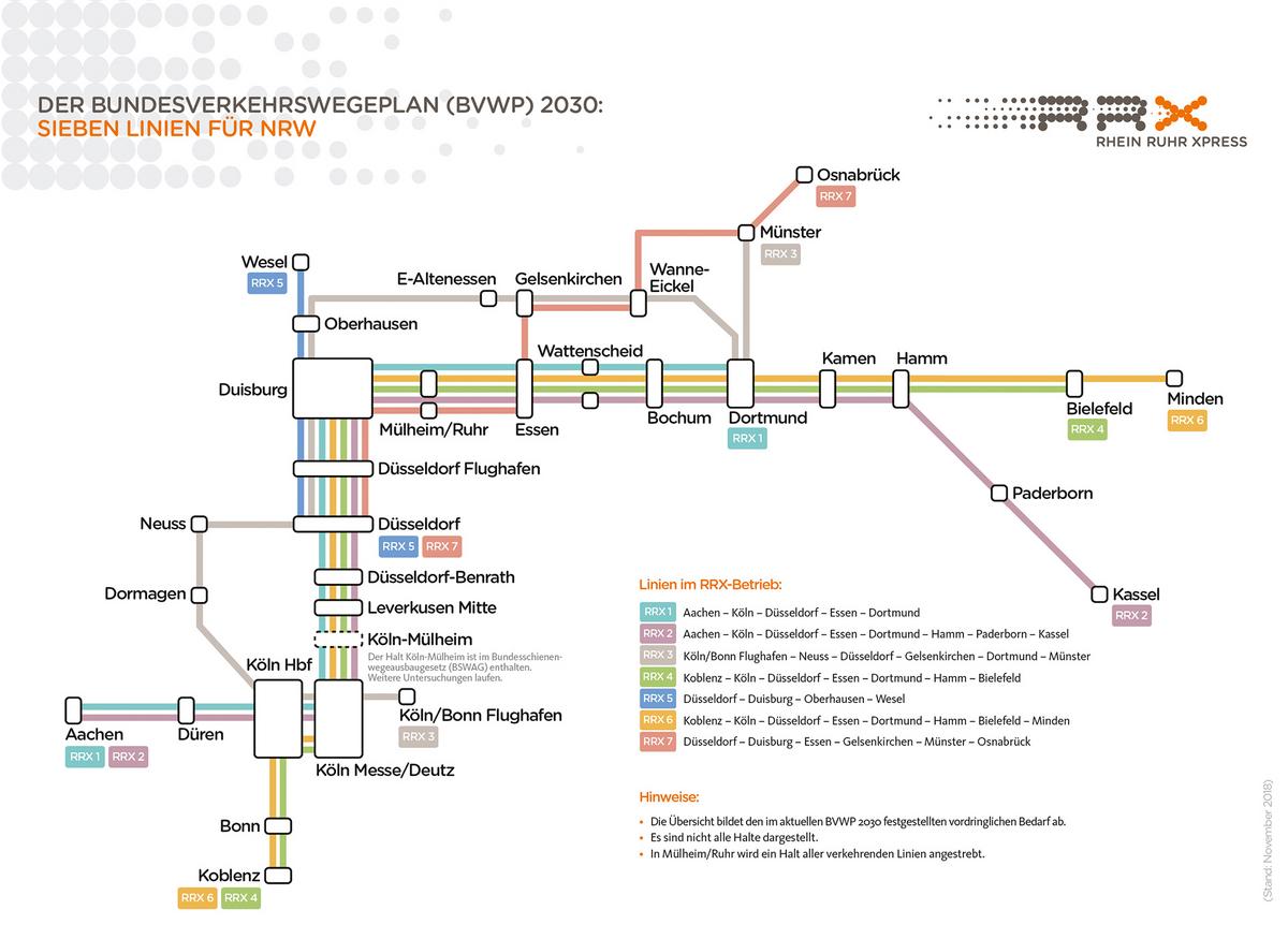 RRX-Liniennetz (BVWP 2030) Stand Nov. 2018